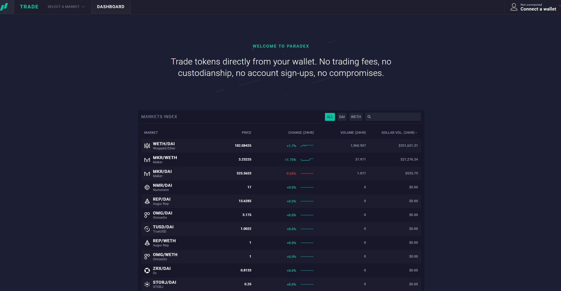 Screenshot of Paradex, a decentralized exchange for ERC-20 tokens