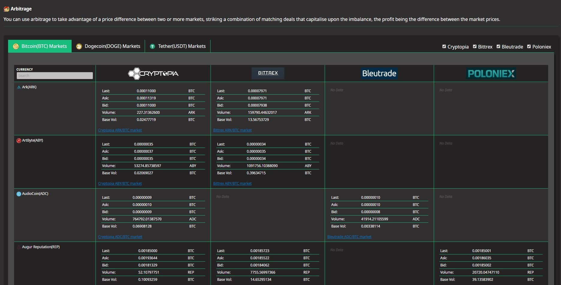 Screenshot of Cryptopia arbitrage section