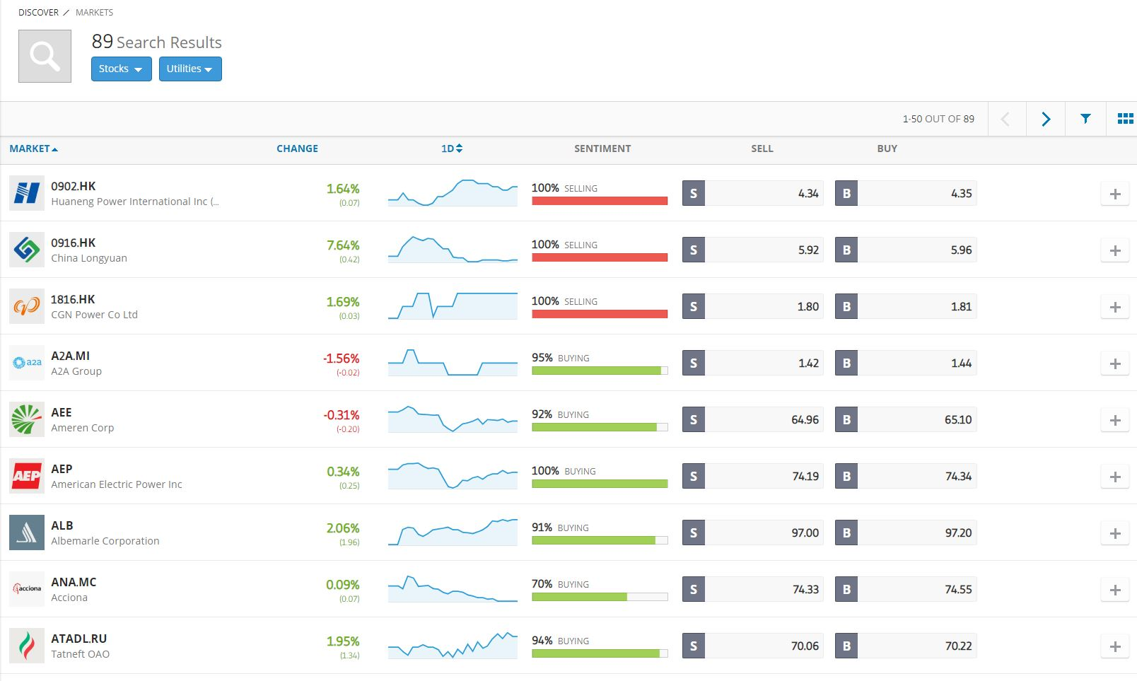 Screenshot of the search and filter functionality within eToro